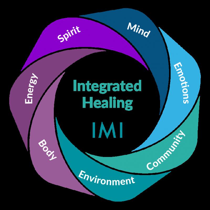 integrate_healing_overview-01